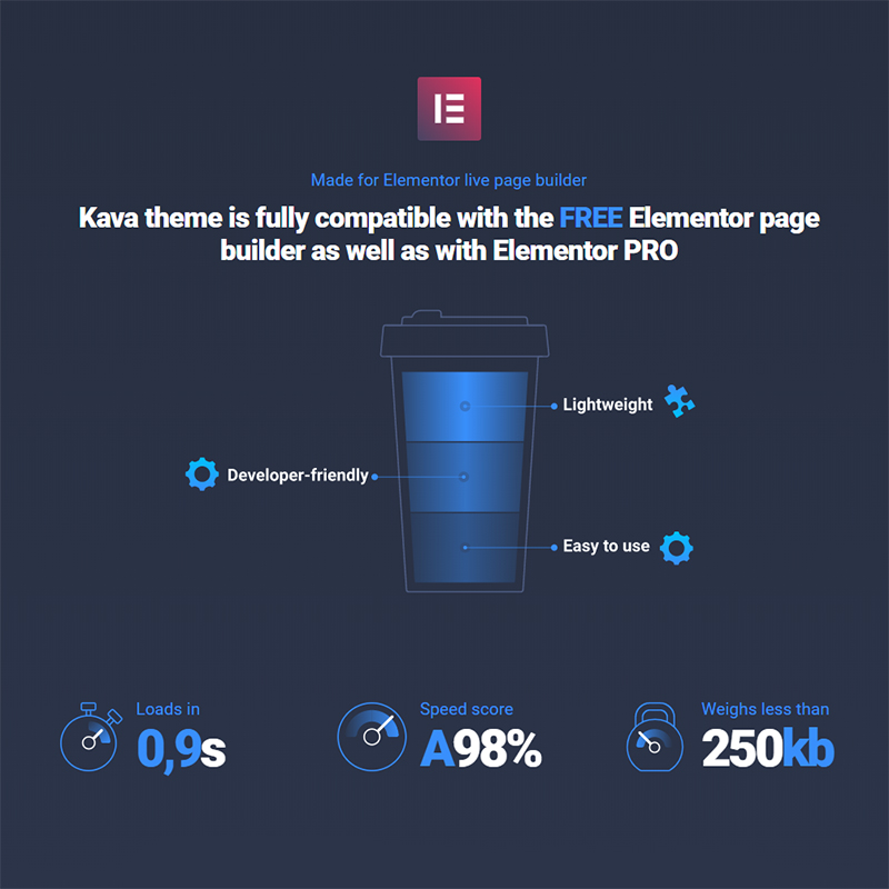 Kava - WordPress Theme