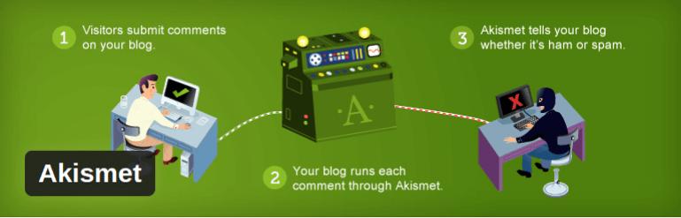 Akismet - 15+ Must Have WordPress Plugins for Business Websites in 2019