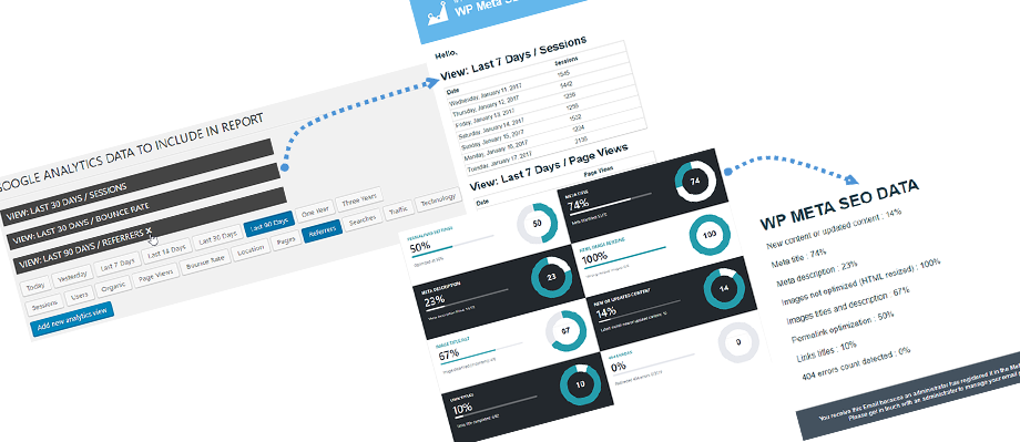 Email seo - WP Meta SEO - A Complete SEO Solution for WordPress Websites