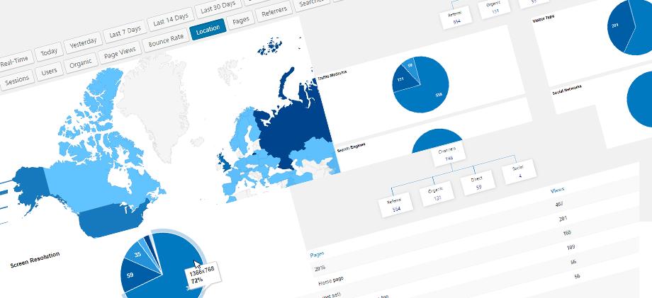 WP meta SEO analytics - WP Meta SEO - A Complete SEO Solution for WordPress Websites