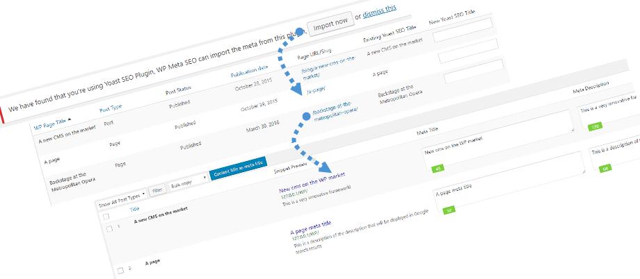 Yoast importer - WP Meta SEO - A Complete SEO Solution for WordPress Websites