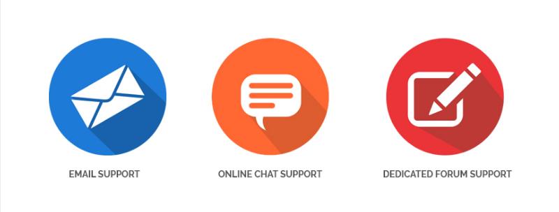 Online Support Maggie Lite