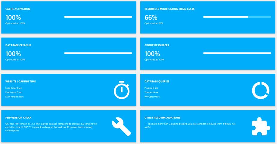 WP Speed of Light - Plugin to Speed Up your WordPress Website