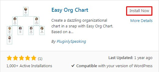 Create company org chart in WordPress.