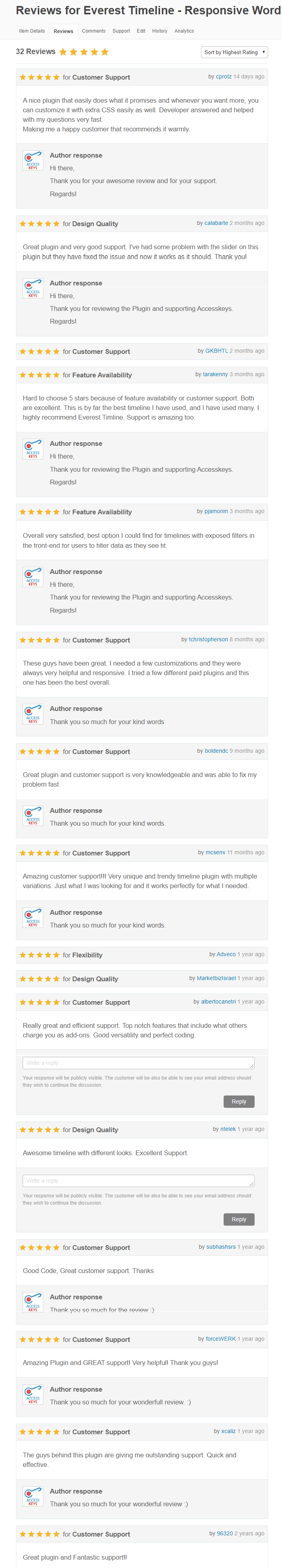 Everest Timeline WordPress Plugin Users Review